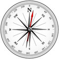 Magnetic Compass Royalty Free Stock Photo