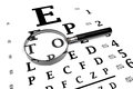 Magnifying with eye chart Royalty Free Stock Photo