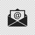 Mail envelope icon vector on isolated background. Symbols of email flat vector illustration.