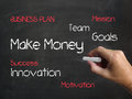Make money on chalkboard means to generate meaning wealth and income Royalty Free Stock Image