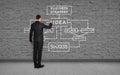 Man drawing business plan businessman on brick wall Stock Photos