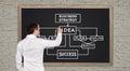 Man drawing business plan young businessman on blackboard Stock Photo