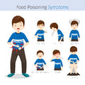 Man With Food Poisoning Symptoms