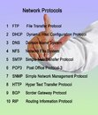 Ten Network Protocols Royalty Free Stock Photo