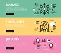 Manage the Buyers Journey. Web banners set