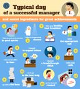 Manager schedule typical workday business life infographics from dawn to dusk vector illustration Royalty Free Stock Photo