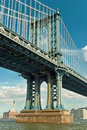 Manhattan bridge in New York City Royalty Free Stock Photos