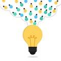 Many small ideas combine to big idea Royalty Free Stock Photo