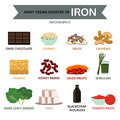 Many vegan sources of iron, food info graphic, vector Royalty Free Stock Photo