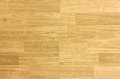 Maple hardwood basketball floor pattern as viewed from above. Royalty Free Stock Photo