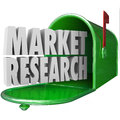 Market Research 3d Words Mailbox Customer Study Survey