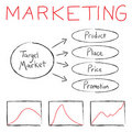 Marketing Flow Chart Stock Photos