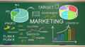 Marketing ideas on chalk board idea sketching green Royalty Free Stock Photos