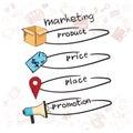 Marketing Optimization Concept Doodle Hand Draw Sketch Background