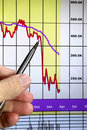 Markets Go Down, Financial Chart Stock Photography