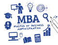 Master of business administration concept doodle chart with keywords and icons Royalty Free Stock Image