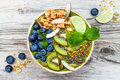 Matcha green tea breakfast superfoods smoothies bowl topped with chia, flax and pumpkin seeds, bee pollen, granola, coconut flakes