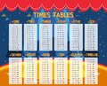 A Math Times Tables Royalty Free Stock Photo