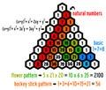 Math triangle