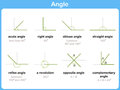 Mathematical angles signs worksheet for kids and teacher Royalty Free Stock Photography