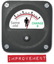 Measure person change on improvement meter gauge to from same old thing to better Stock Images