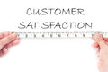 Meausuring customer satisfaction tape measuring the heading Stock Images