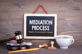 Mediation Process concept. Dispute Communication Closure. Chalkboard on a wooden background Royalty Free Stock Photo