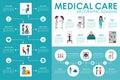 Medical Care Concept Hospital ...