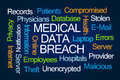 Medical Data Breach Word Cloud Royalty Free Stock Photo