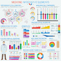Medical healthcare infographic with world map and doctor or physician