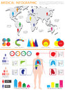 Medical info graphics Royalty Free Stock Photos