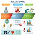 Medical Infographics Set