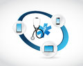 Medical technology connected concept Royalty Free Stock Photo