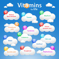 Medical vitamins background with common names capsule pharmaceutical vector illustration sky and clouds Royalty Free Stock Photo