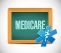 Medicare chalkboard sign concept