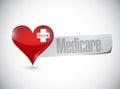 Medicare heart sign concept illustration