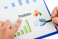 Medicinal pills sales prediction chart and piechart financial results and marketing report statistics Stock Images