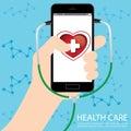 Medicine mobile