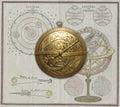 Medieval Astrolabe