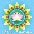 Meditation Steps