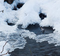 Melting ice on the river