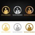 Gold member, silver member, bronze member, bronze to gold.
