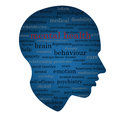 Mental health word concept vector Royalty Free Stock Photo