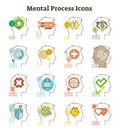 Vector illustration set of mental process icons. Head outline silhouette collection with icons about idea, progress and saving.