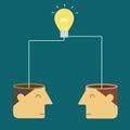 Merge ideas to success