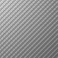Kov textúra