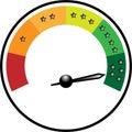 Meter rating star