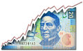 Mexican peso growth bill graph growing through a Royalty Free Stock Photo