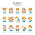 Migraine Symptoms Icons Set