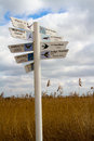 Migration signpost showing the direction that migratory birds take to travel to the newport wetlands rspb nature reserve Stock Images